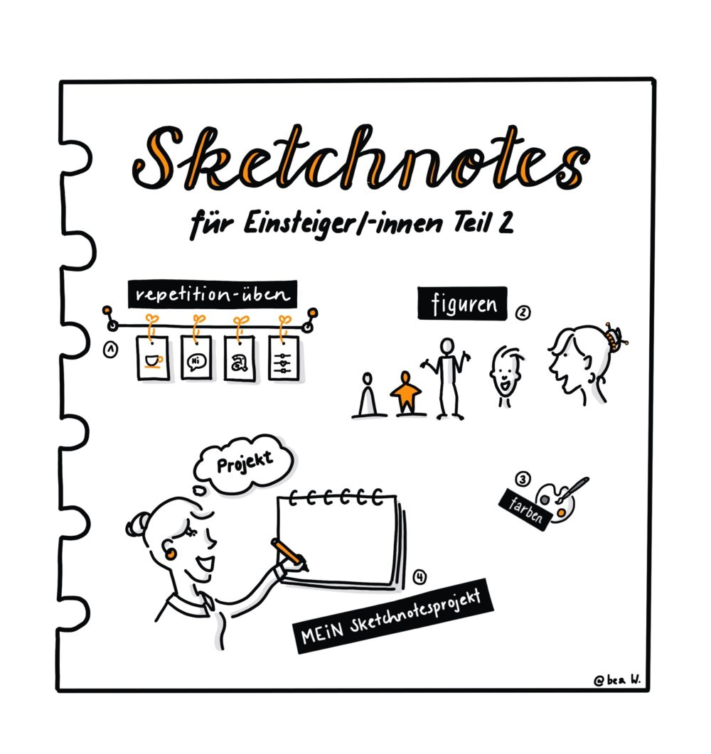 Sketchnotes | Folgekurs | Sketch Notes | Kurs | Workshop | visuell zeichnen