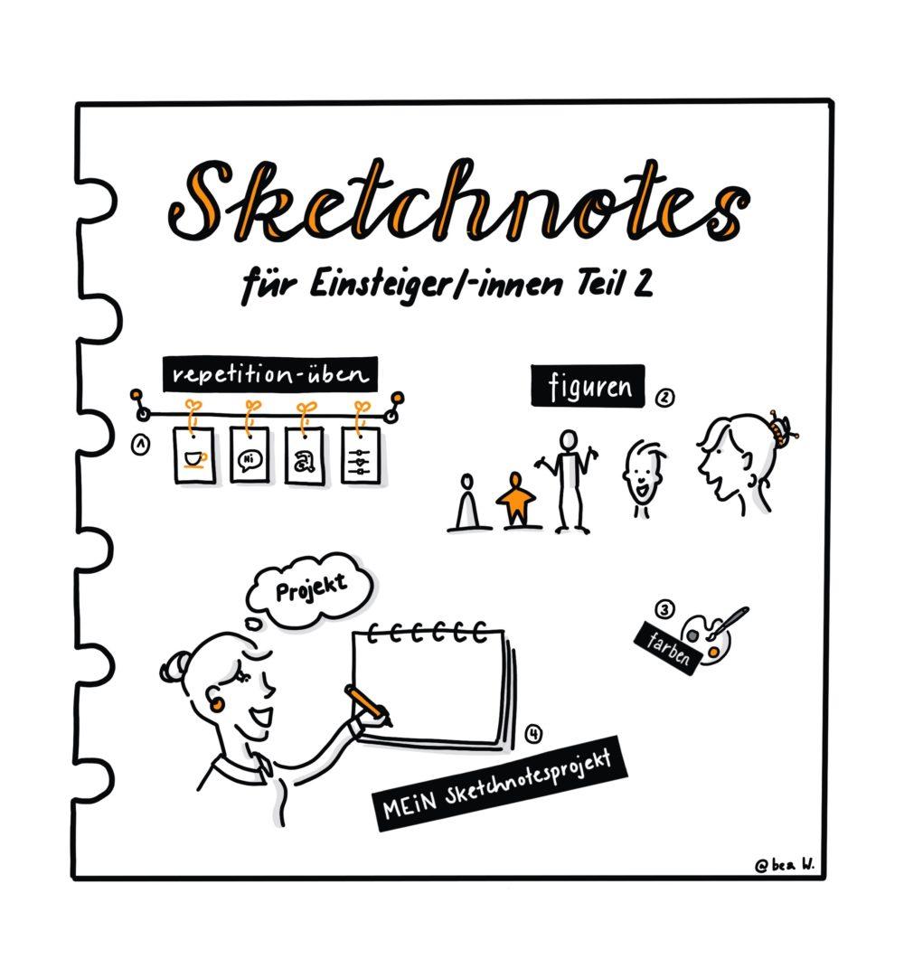 Sketchnotes | Folgekurs | Sketch Notes | Kurs | Workshop | visuell zeichnen